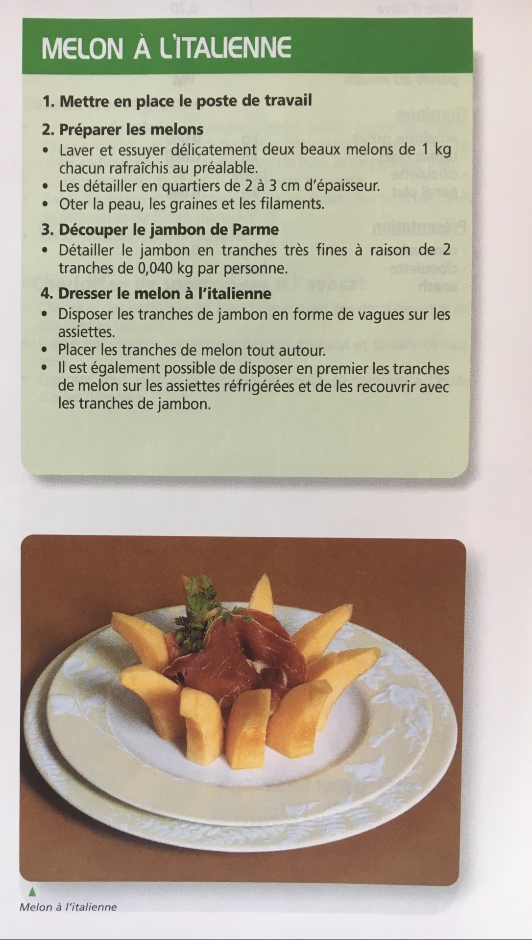 Recete Melon à l'italienne